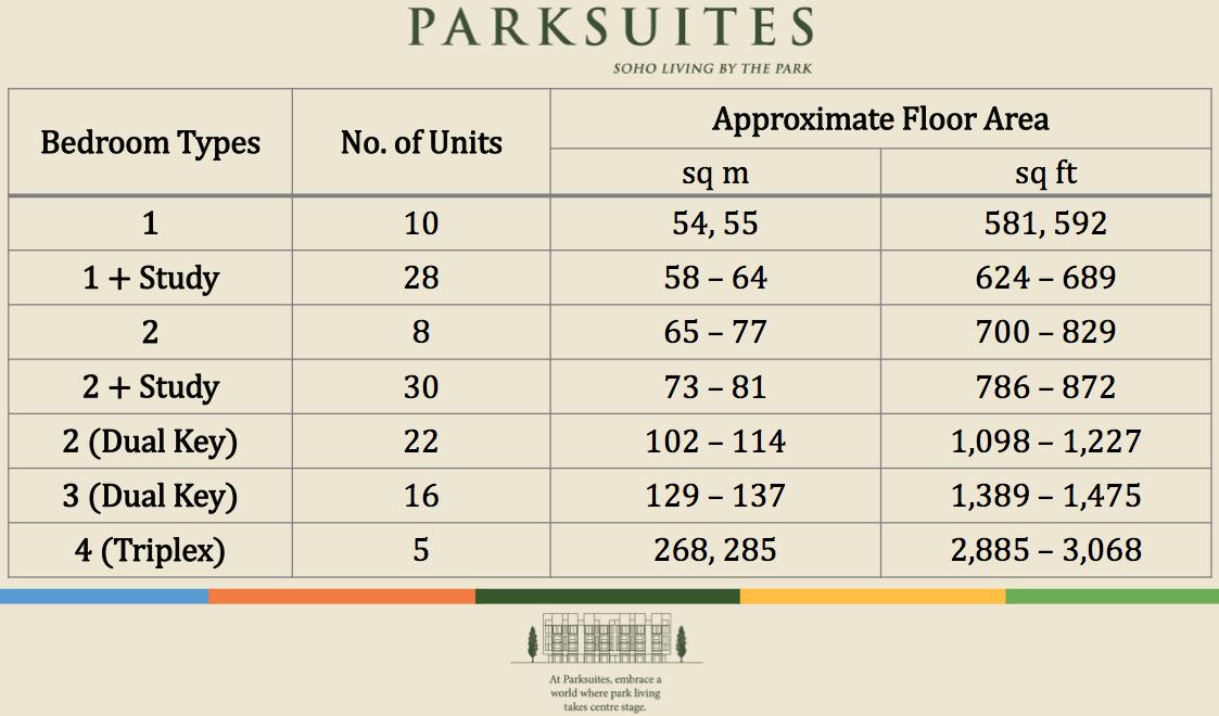 Park Suites Show Suites Unit Types